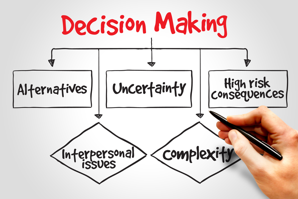 essay on making the right decision Essays from bookrags provide great ideas for the barber's decision in just lather, that's all essays and paper topics like essay view this student essay about the barber's decision in just lather, that's all.