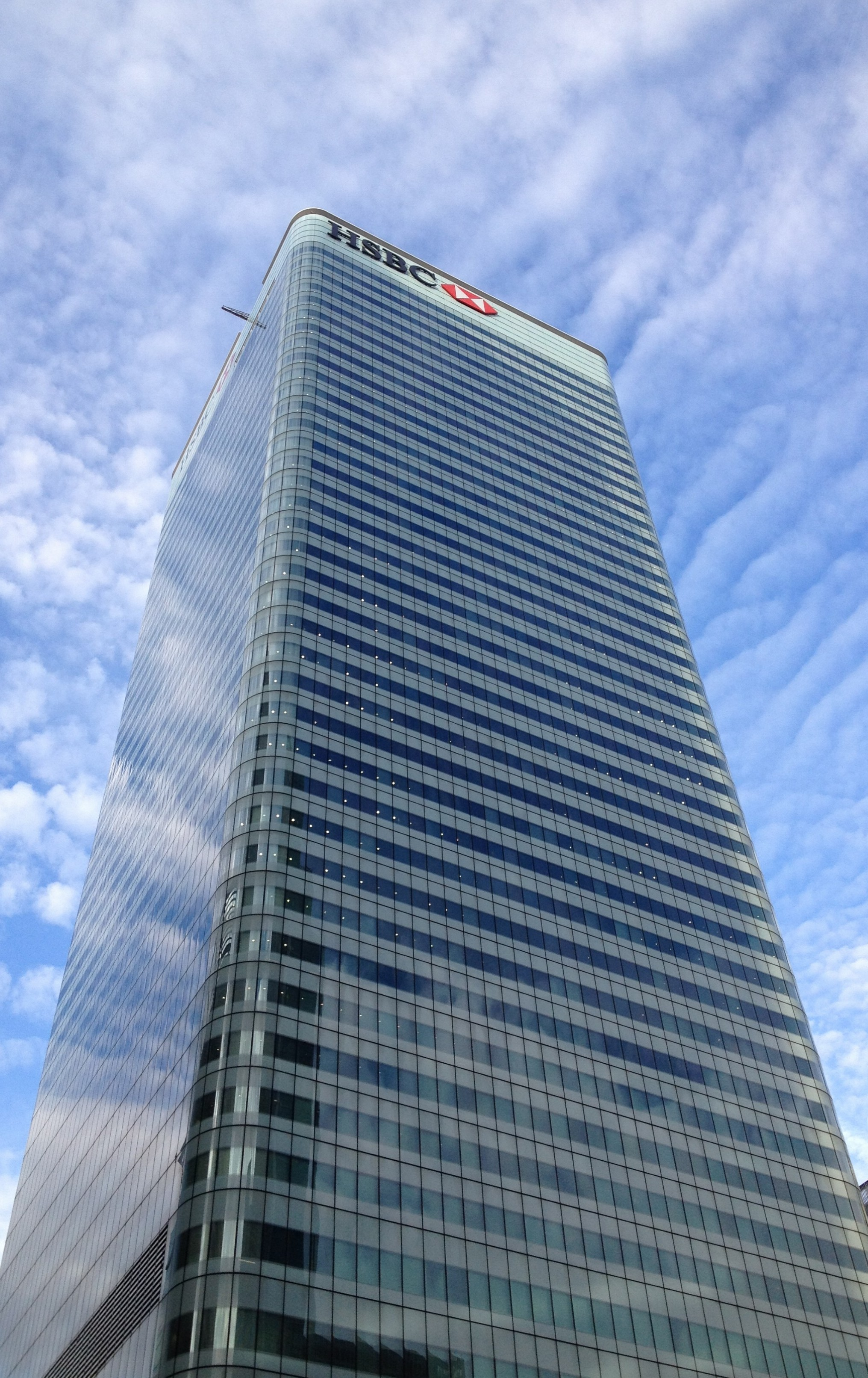 The banking sector and integrated reporting: focus on HSBC